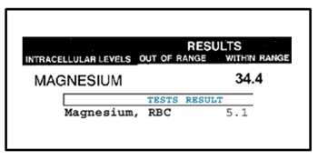 exa-test-magnesium-rbc-test